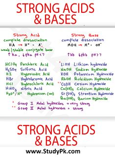 Strong Acids and Bases MCAT Chemistry Cheat Sheet Study Guide How To Memorize The Strong Acids and Strong Bases There are only a few strong acids, so many people choose to memorize them. Chemistry Basics, Chemistry Help, Chemistry Study Guide, Study Chemistry, Chemistry Classroom, Organic Chemistry Reactions, Chemistry Lessons, Physical Chemistry, Teaching Chemistry