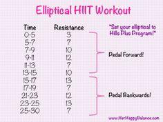 Elliptical HIIT Workout