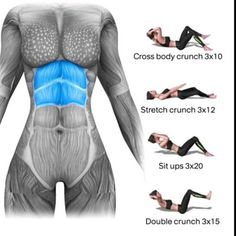Fitness Workouts, Gym Workout Videos, Gym Workout For Beginners, Abs Workout Routines, Fitness Workout For Women, Full Body Gym Workout, Summer Body Workouts, Lower Belly Workout, Slim Waist Workout