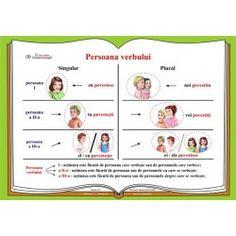 Persoana verbului