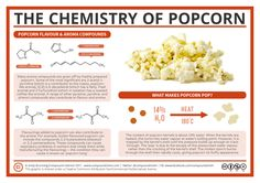 What Makes Popcorn Pop? – The Chemistry of Popcorn