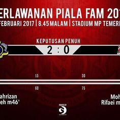 KEPUTUSAN PENUH PERLAWANAN 💥 | Per. #01 ⚽ | Shahzan Muda Sport Club VS DBKL FC 📆 | 190217, Ahad ⏰ | 8.45 malam 🏟 | Stadium MP Temerloh  Keputusan penuh: Shahzan Muda (2) Shahrizan Salleh m46' Mohd Rifaei m90+1 DBKL FC (0)  #shahzanmudasportclub #smsc #thedolphin #friendly #match #presession #pramusim #matchday #respect #frompahang #adidas #soccer #pialafam #fam #menjulangjuara #bolasepak #respecteachother #training #family #thedolphinfamily #infographic #matchday #smscvdbklfc