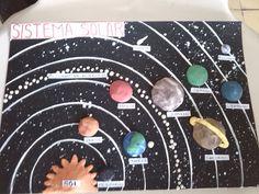 Sistema solar en plastilina