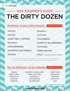 The Dirty Dozen : which fruits and veggies you really should be buying organic.