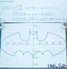 Some awesome math teacher figured out an equation that draws the Batman logo on a X-Y coordinate plane.