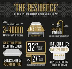 Image from http://www.superadrianme.com/wp-content/uploads/2014/05/Etihad-A380-Infographic-The-Residence.jpg.