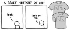 A Brief History Of Art