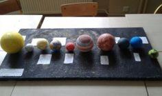 Z okazji Międzynarodowego Dnia Astronomii klasy 2a i 2b przygotowały piękną makietę, przedstawiającą Układ Słoneczny. Praca ta jest zwieńczeniem tygodnia astronomicznego w naszej świetlicy, podczas którego rozwiązywaliśmy również krzyżówki, rebusy i zagadki o tej samej tematyce. Triangle, Astronomy