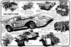McLaren M8F Chev cutaway (Werner Buhrer)...