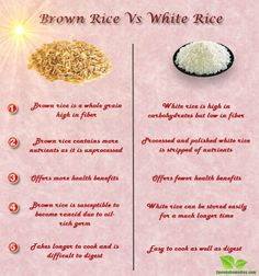 Brown Rice for Heart Health! At Copper Branch, we source and use only certified organic Brown Rice. Nutrition Tips, Health And Nutrition, Health And Wellness, Health Tips, Rice Nutrition, Health Fitness, Vegetable Nutrition, Health Club, Brown Rice Benefits