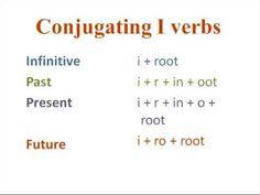 Conjugating Tagalog I verbs - YouTube