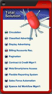 Brainworks Newspaper Software - Classified Advertising Software, Classified Software, Classified Advertising