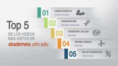 #Top5deVideos | ¡Hola! Te presentamos el Top 5 de nuestros videos más vistos en Akademeia.    1-Farmacología  2-Transcripción 3-Transporte celular 4-Tirosina Quinasa 5-Uso de Porcentajes   ¡Sigue aprendiendo! ➔ akademeia.ufm.edu