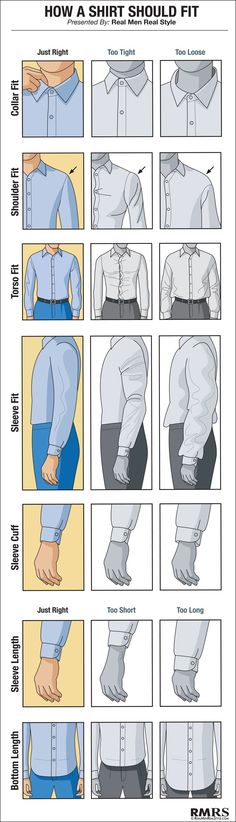 How A Dress Shirt Should Fit Infographic - Men's Proper Fitting Dress Shirts #dressshirt #menstyle #menswear #proper #fit #RMRS