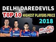 IPL Auction 2018  Top 10 Delhi Daredevils Cricketers Price 2018  IPL 201...