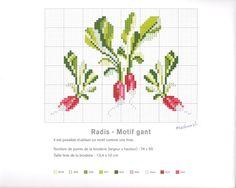 0 point de croix grille radis