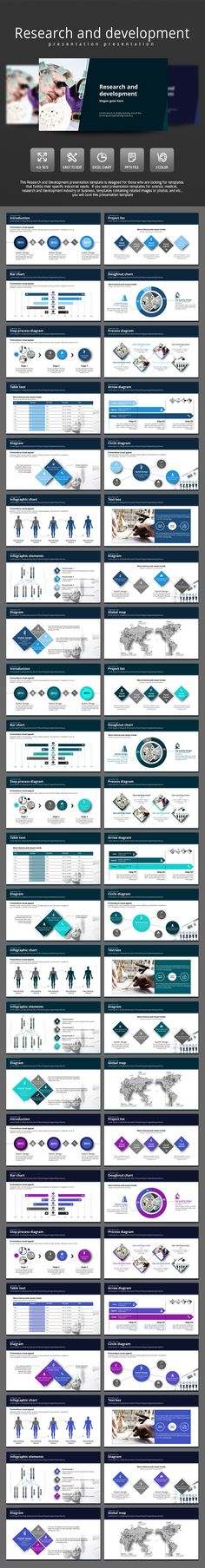 Research and Development (PowerPoint Templates)