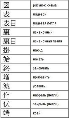 Перевод схем для вязания из японских журналов.. Обсуждение на LiveInternet - Российский Сервис Онлайн-Дневников