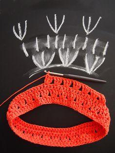 VMSomⒶ KOPPA - Crochet summer hat 1: begin from the head circonference ...