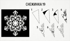 20 schemes is a delightful snowflakes out of paper - Paper Snowflake Designs, Paper Snowflakes, Christmas Time, Christmas Crafts, Christmas Decorations, Christmas Ornaments, Blog Names, Kirigami, Art Projects