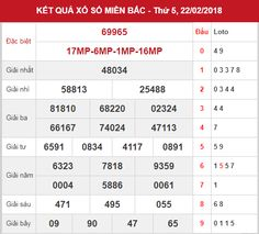 Phân tich tông hơp kêt qua XSMN hôm nay ngay 23-2-2018 - Xổ số - Kết quả xổ số