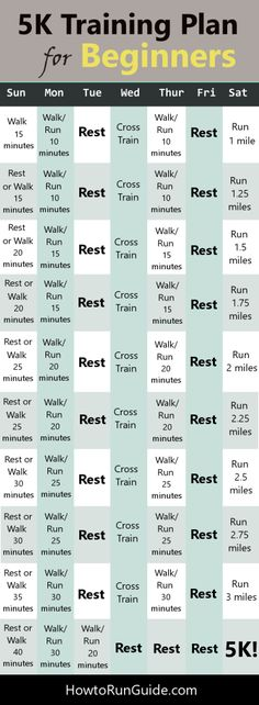 The best Training Plan for beginners that I have found yet. Good mix of walking/running and cross training (and rest days) Beginner 5k Training Plan, Weight Training Schedule, Running Training Plan, Training For A 10k, Race Training, Running Tips, Marathon Training, Strength Training, Running Plans