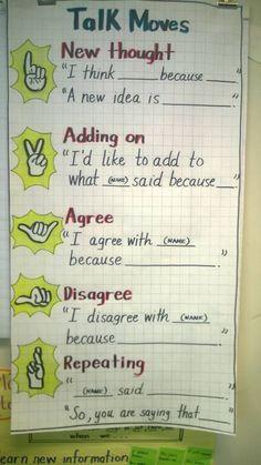 Classroom discourse anchor