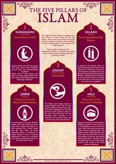 5 Pillars of Islam.