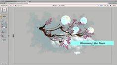 Prezi Tutorial: Get started in two minutes