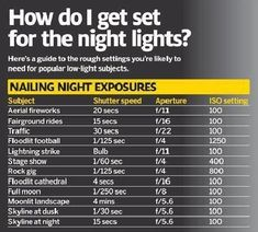 Nailing Night Exposures: Here's a guide to the rough settings you're likely to need for popular low-light subjects. by Aefio