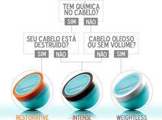 Como escolher uma máscara de hidratação Moroccanoil? http://eaibeleza.com/2012/05/como-escolher-uma-mascara-de-hidratacao-moroccanoil/ via @kahbak