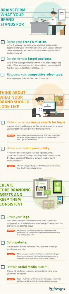 Infographic: 8 checklist yang harus dipenuhi dalam membangun brand