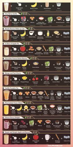 Breakfast Smoothie Recipes, Fruit Smoothie Recipes, Protein Shake Recipes, Easy Smoothies, Smoothie Drinks, Breakfast Snacks, Healthy Protein Shakes, Nutribullet Recipes, High Protein Smoothies
