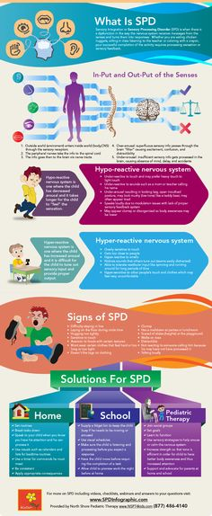 Sensory Processing Disorder (SPD) is
