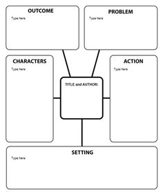 Education World Teacher Tools  Templates  Venn Diagram