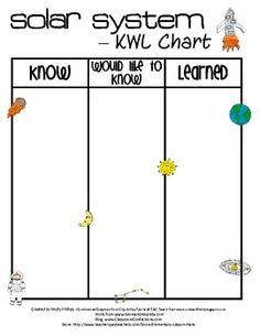 This KWL chart would be great to give the students prior to beginning the unit. The teacher could assess the students' prior knowledge and make any adjustments to the lessons. The students could then use it to keep track of what they learn throughout the entire unit.