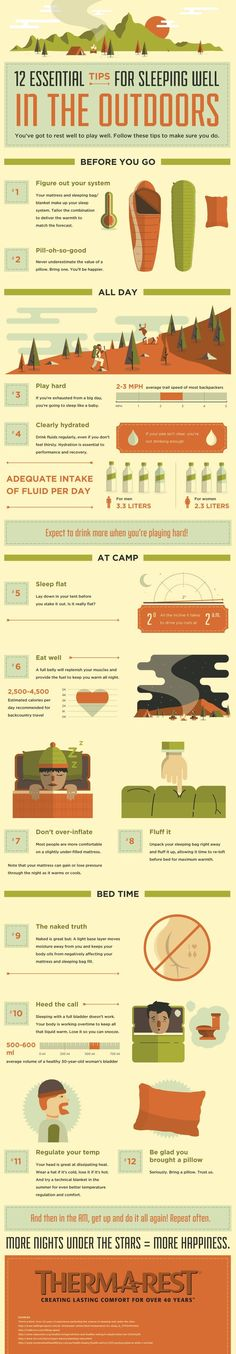 Sleeping well outdoors - Winter Camping and Backpacking Guide
