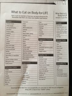 Body for life food list....keep it simple