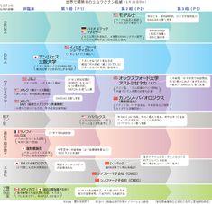 新型コロナワクチン 開発競争が加速 米中がしのぎ 日本も7月治験入りへ(クローズアップ) | 化学工業日報