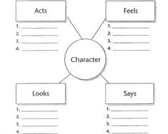 Wordsearch for Character Traits Worksheets . . . students