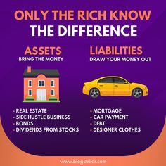 """""""You must know the difference between an asset and a liability, and buy assets…. Rich people acquire assets. Poor and middle class people acquire liabilities, but they think they are assets."""" #wealthhub #money #rich #millionaire #trading #lifestyle #cash #wealth #billionaire #payday #bills #income #moneyteam #easymoney #thinkbig #wealthy #dollar #forexlifestyle #cashvideo #cashvideos #moneyvideos #moneyvideo #wealthvideos #luxurylifestyle #moneymoves #moneyman #moneymatters #billionaire Make Money Online, How To Make Money, Think Big, Rich People, Money Matters, Billionaire, Affiliate Marketing, Wealth, Digital Marketing"""