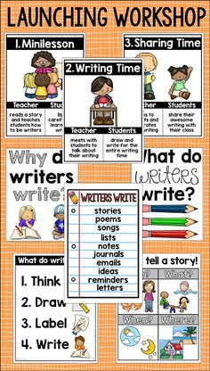 Writing at the beginning of the year in kindergarten is all about building confidence. The kids have to see themselves as writers - even w...