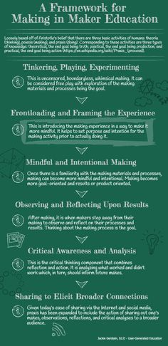 Learning Theories In Education, Educational Theories, Learning Theory, Cooperative Learning, Educational Leadership, Instructional Strategies, Teaching Strategies, Effective Teaching, Technology Integration