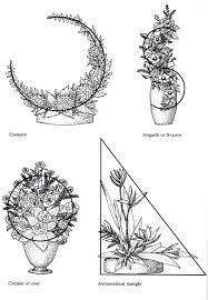 Image result for hogarth curve floral design
