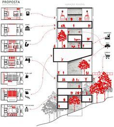 Região 2 - Transpor - Mobilidade Urbana na Cota 200. De Pedro Ribeiro de Castro Matheus (Universidade Católica de Santos), orientado por José Maria de Macedo Filho