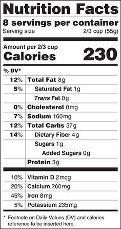 Nutrition Facts Label: Proposed Changes Aim to Better Inform Food Choices