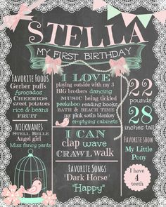 First Birthday Chalkboard Pink & Mint Green by themilkandcreamco