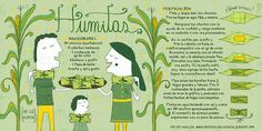 HUMITAS RECIPE #Infographic #Chile #Spanish #Food