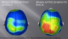 What Happens To Our Brains When We Exercise And How It Makes Us Happier- Maybe this is a great argument for P.E. and recess for kids?!