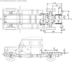 Designing a tray for a 130 - Australian Land Rover Owners